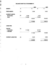 Financial report 2008